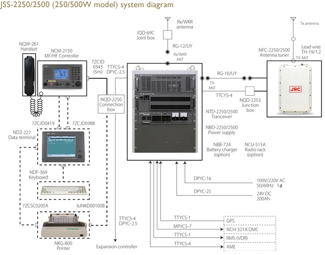 jue2250-2500_diagram